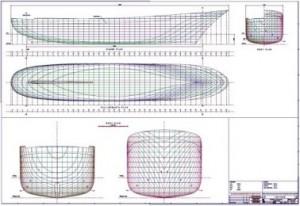 plan de forme